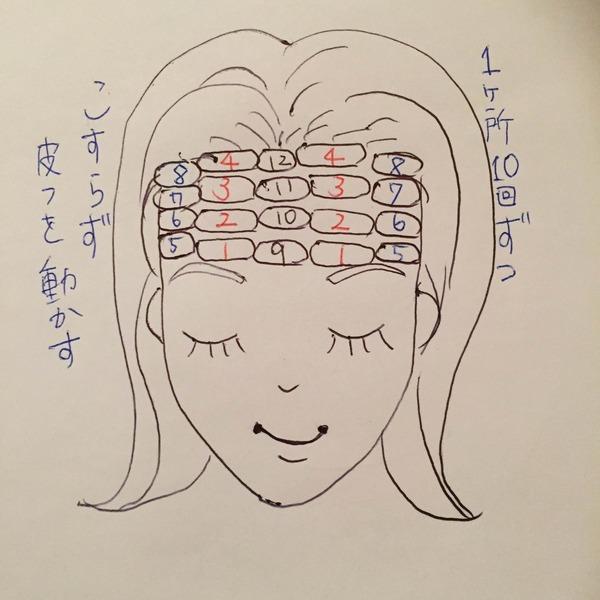 福岡市南区高宮の女性専用サロン☆スキンケアブログ