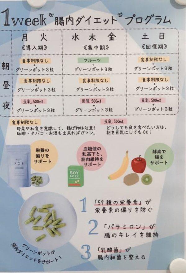 ミドリムシのサプリGREEN POT☆福岡市南区高宮 ヘア&メイクヤマグチトゥシェル 女性専用理美容室 シェービング ダイエット